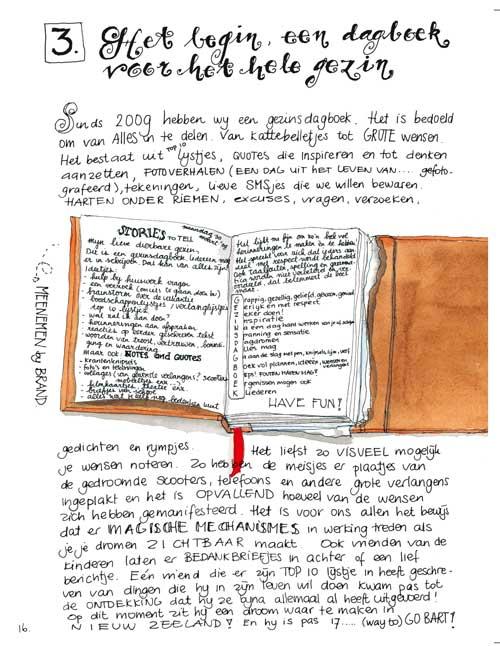 wild-free-in-je-art-journal-begin-journal-samen